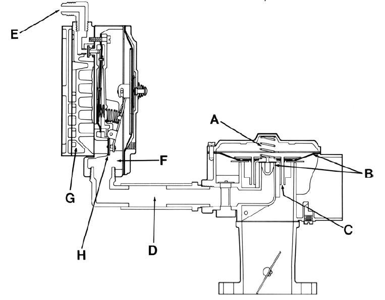 Gáz üzemanyagellátó-rendszer működése